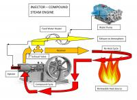 Injector - Compound Steam Engine.jpg