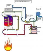 05 - Noncondensing Power Cycle.jpg