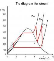 33 - Ts Diagram w Reheat.jpg