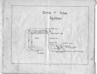 Steam and Oiling System.JPG