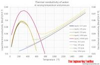 Water%20thermal%20conductivity%20F.jpg