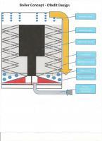 69 - Boiler Concept reduced.jpg