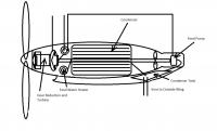Steam Turbine PT6 Concept.png